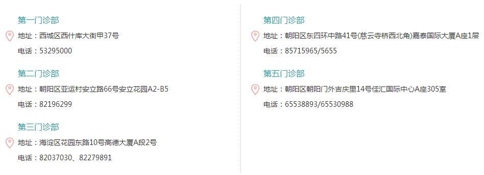 北京大学口腔医院门诊部地址及联系方式